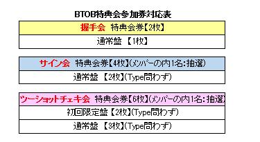 btob1st2